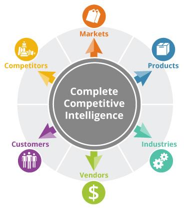 Competitive-Intelligence-Process-Diagram-Rebuild